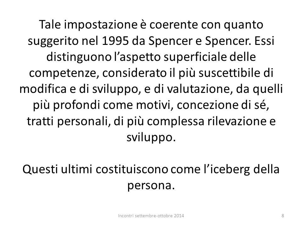 Tale impostazione è coerente con quanto suggerito nel 1995 da Spencer e Spencer. Essi distinguono l'aspetto superficiale delle competenze, considerato