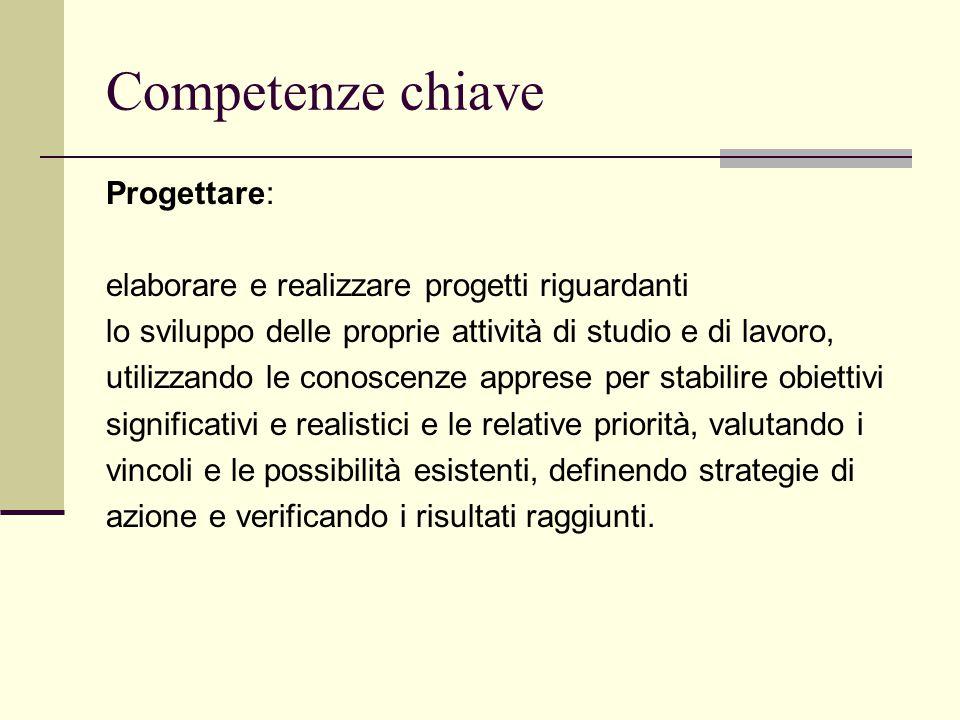 Progettare: elaborare e realizzare progetti riguardanti lo sviluppo delle proprie attività di studio e di lavoro, utilizzando le conoscenze apprese pe