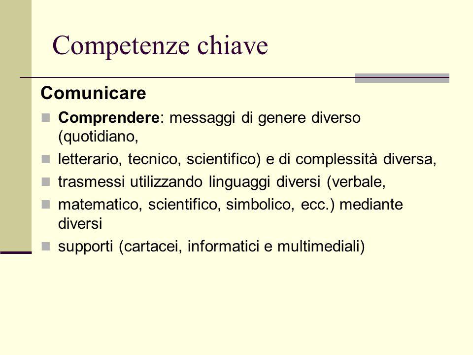Competenze chiave Comunicare Comprendere: messaggi di genere diverso (quotidiano, letterario, tecnico, scientifico) e di complessità diversa, trasmess