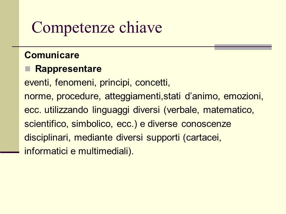 Competenze chiave Comunicare Rappresentare eventi, fenomeni, principi, concetti, norme, procedure, atteggiamenti,stati d'animo, emozioni, ecc. utilizz