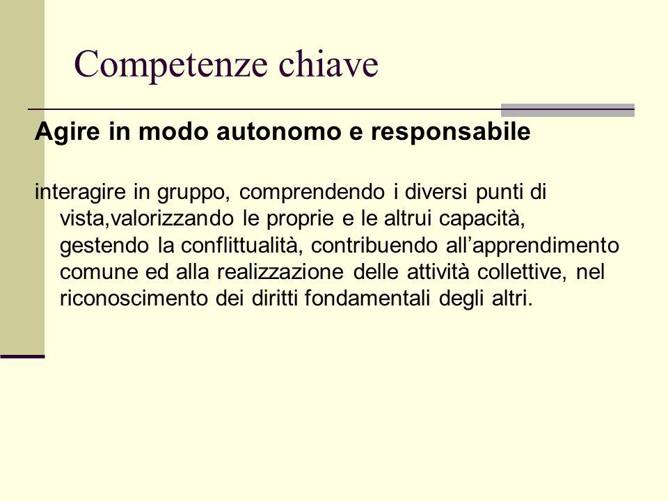 Competenze chiave Agire in modo autonomo e responsabile interagire in gruppo, comprendendo i diversi punti di vista,valorizzando le proprie e le altru