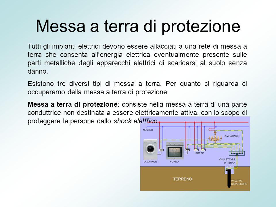 Messa a terra di protezione Tutti gli impianti elettrici devono essere allacciati a una rete di messa a terra che consenta all'energia elettrica event
