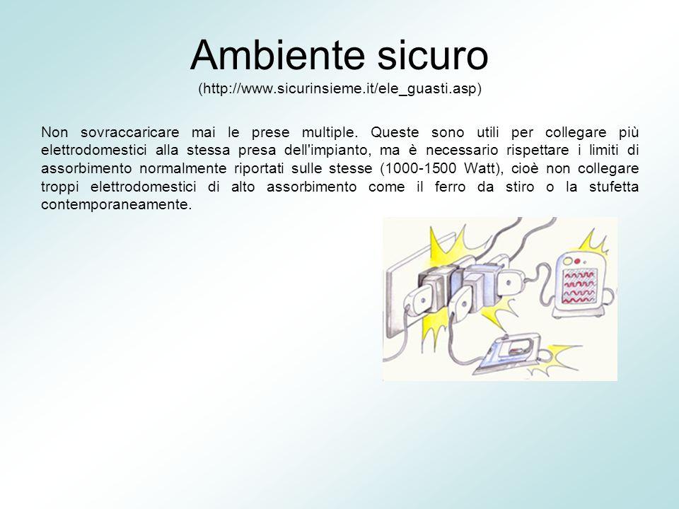 Ambiente sicuro (http://www.sicurinsieme.it/ele_guasti.asp) Non sovraccaricare mai le prese multiple. Queste sono utili per collegare più elettrodomes