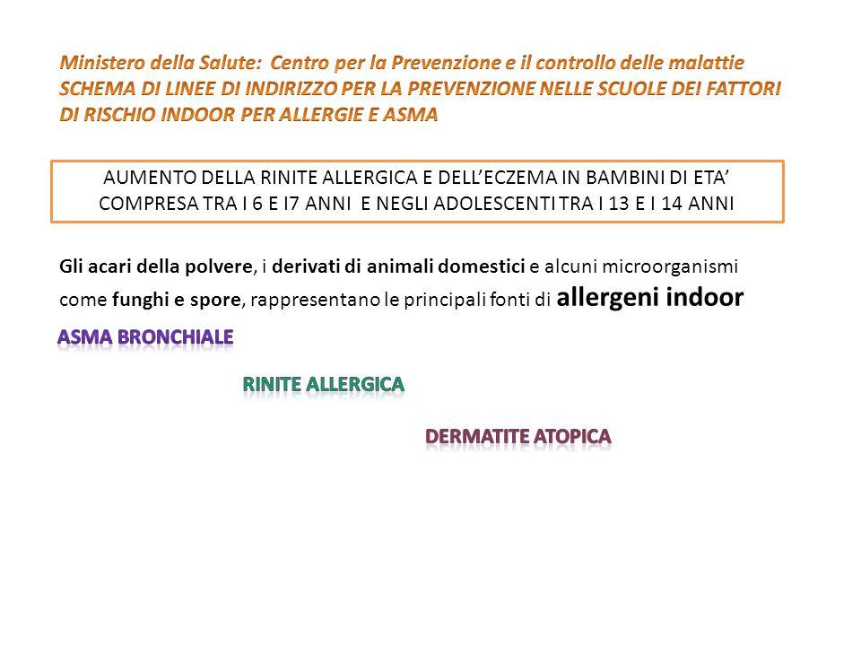 AUMENTO DELLA RINITE ALLERGICA E DELL'ECZEMA IN BAMBINI DI ETA' COMPRESA TRA I 6 E I7 ANNI E NEGLI ADOLESCENTI TRA I 13 E I 14 ANNI Gli acari della polvere, i derivati di animali domestici e alcuni microorganismi come funghi e spore, rappresentano le principali fonti di allergeni indoor