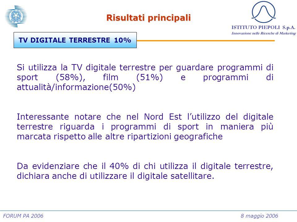 FORUM PA 20068 maggio 2006 Si utilizza la TV digitale terrestre per guardare programmi di sport (58%), film (51%) e programmi di attualità/informazion