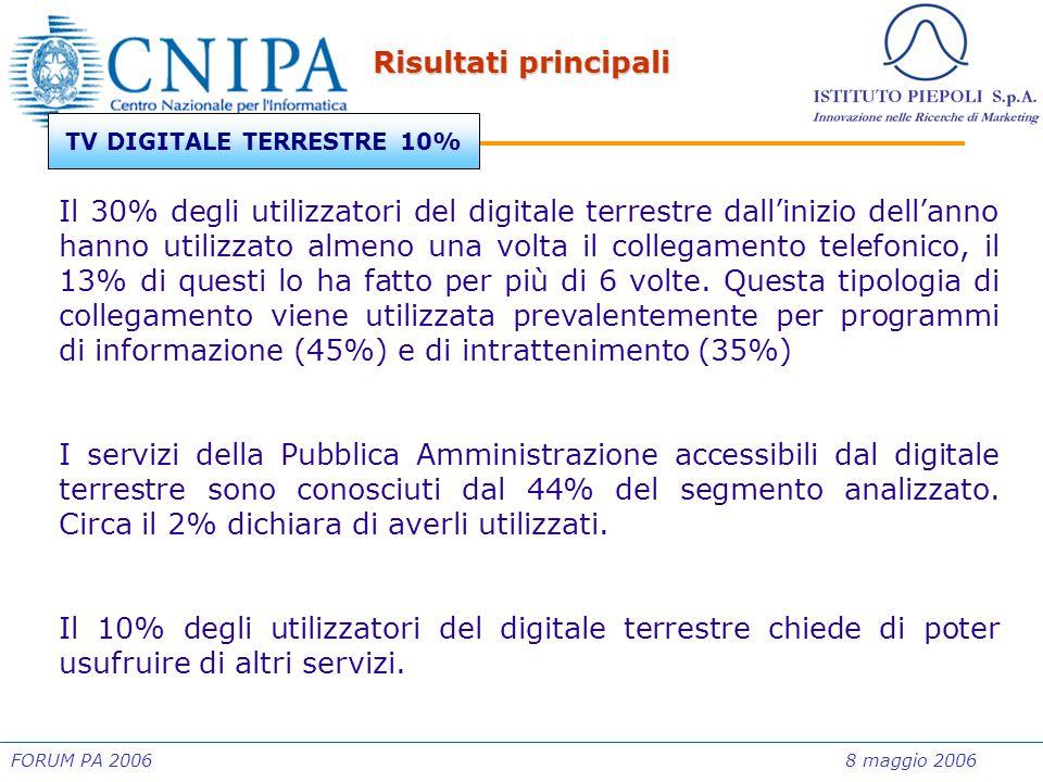 FORUM PA 20068 maggio 2006 Il 30% degli utilizzatori del digitale terrestre dall'inizio dell'anno hanno utilizzato almeno una volta il collegamento telefonico, il 13% di questi lo ha fatto per più di 6 volte.