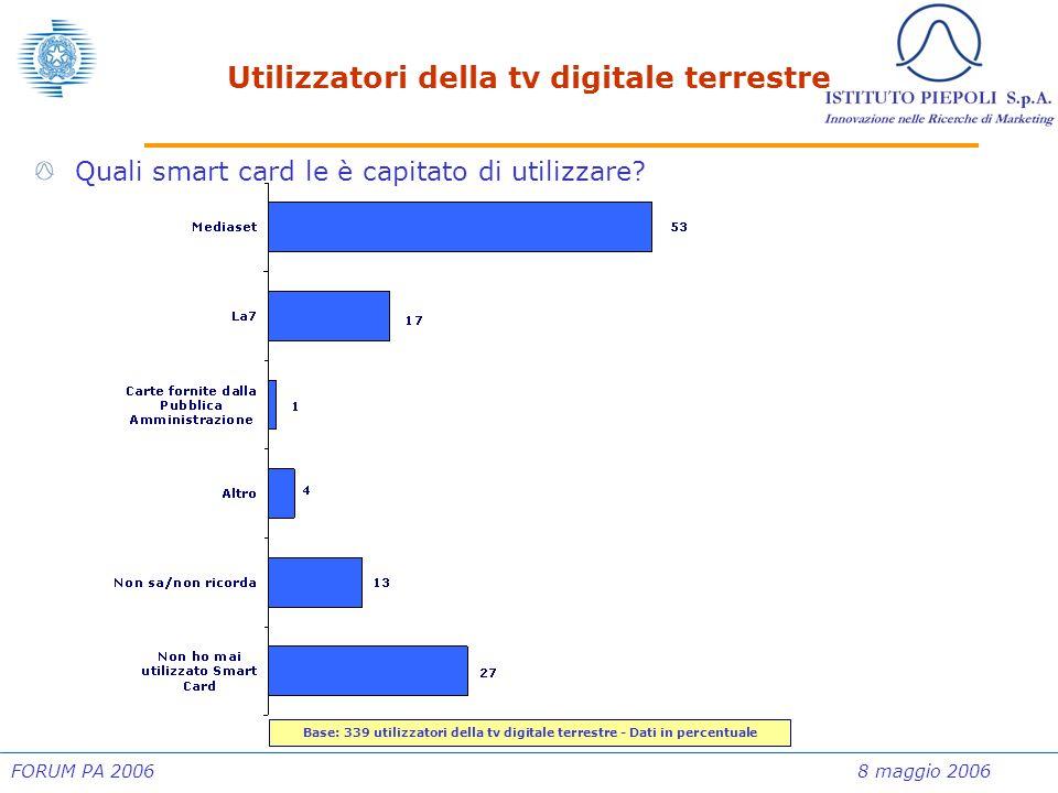 FORUM PA 20068 maggio 2006 Utilizzatori della tv digitale terrestre Quali smart card le è capitato di utilizzare? Base: 339 utilizzatori della tv digi