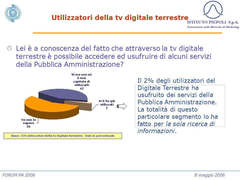 FORUM PA 20068 maggio 2006 Lei è a conoscenza del fatto che attraverso la tv digitale terrestre è possibile accedere ed usufruire di alcuni servizi della Pubblica Amministrazione.