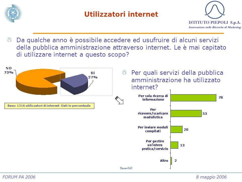 FORUM PA 20068 maggio 2006 Utilizzatori internet Da qualche anno è possibile accedere ed usufruire di alcuni servizi della pubblica amministrazione attraverso internet.