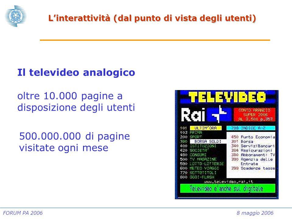 FORUM PA 20068 maggio 2006 L'interattività (dal punto di vista degli utenti) Il televideo analogico oltre 10.000 pagine a disposizione degli utenti 50