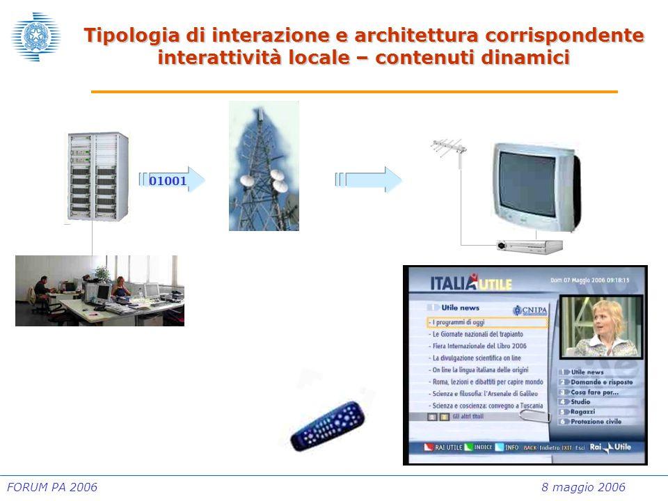 FORUM PA 20068 maggio 2006 Tipologia di interazione e architettura corrispondente interattività locale – acquisizione automatizzata 01001