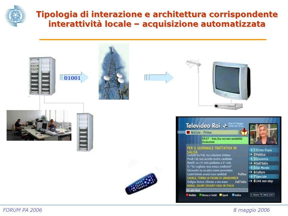 FORUM PA 20068 maggio 2006 Tipologia di interazione e architettura corrispondente interattività remota 01001