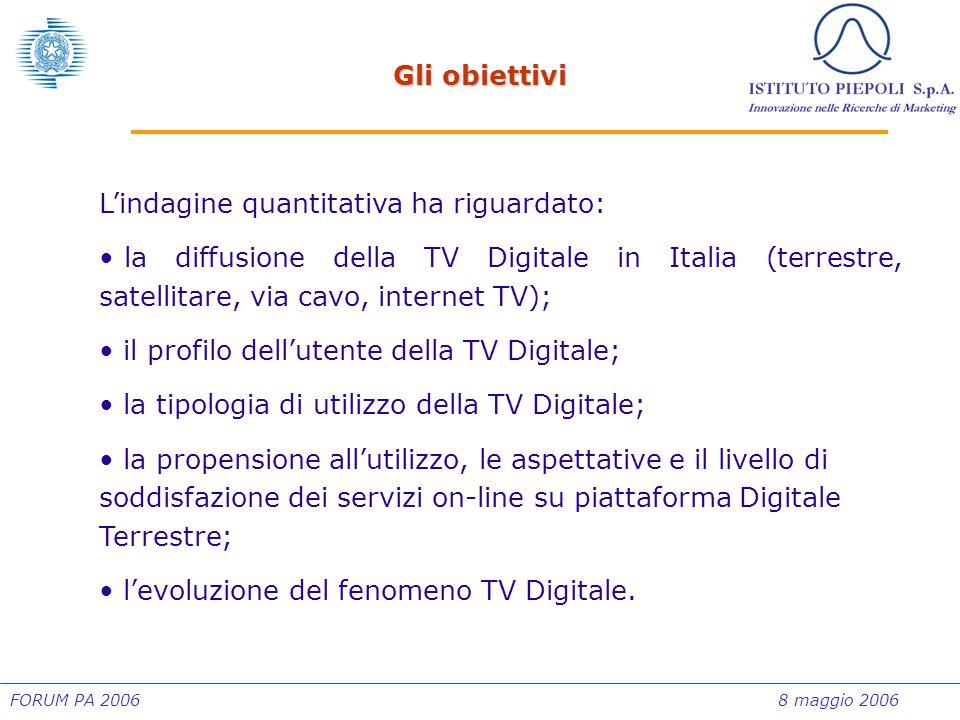 FORUM PA 20068 maggio 2006 L'indagine quantitativa ha riguardato: la diffusione della TV Digitale in Italia (terrestre, satellitare, via cavo, internet TV); il profilo dell'utente della TV Digitale; la tipologia di utilizzo della TV Digitale; la propensione all'utilizzo, le aspettative e il livello di soddisfazione dei servizi on-line su piattaforma Digitale Terrestre; l'evoluzione del fenomeno TV Digitale.