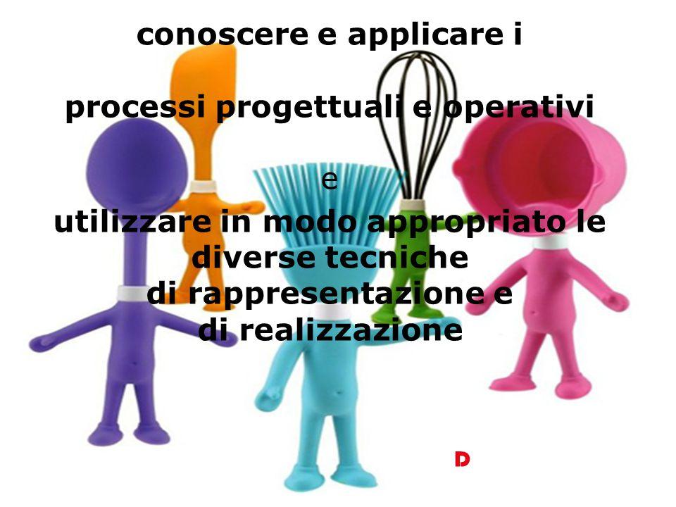 conoscere e applicare i processi progettuali e operativi e utilizzare in modo appropriato le diverse tecniche di rappresentazione e di realizzazione D