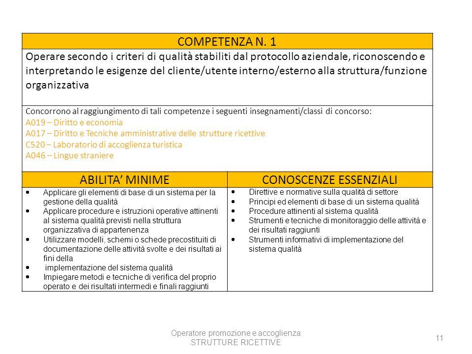 Operatore promozione e accoglienza STRUTTURE RICETTIVE 11 COMPETENZA N.