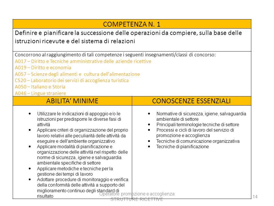 Operatore promozione e accoglienza STRUTTURE RICETTIVE 14 COMPETENZA N.
