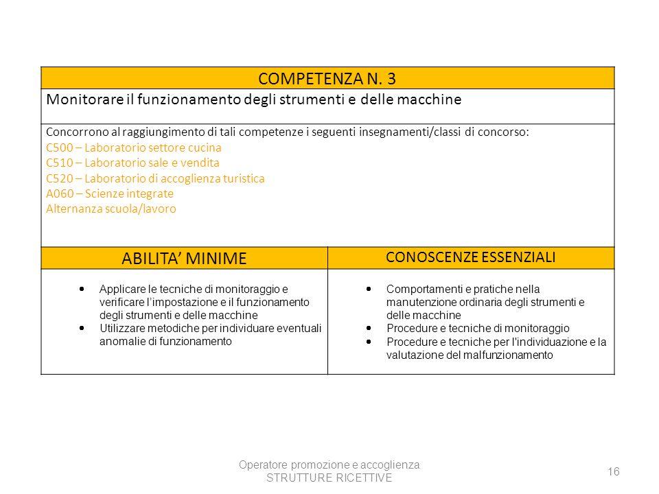 Operatore promozione e accoglienza STRUTTURE RICETTIVE 16 COMPETENZA N.