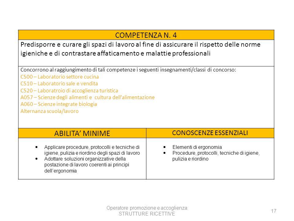 Operatore promozione e accoglienza STRUTTURE RICETTIVE 17 COMPETENZA N.