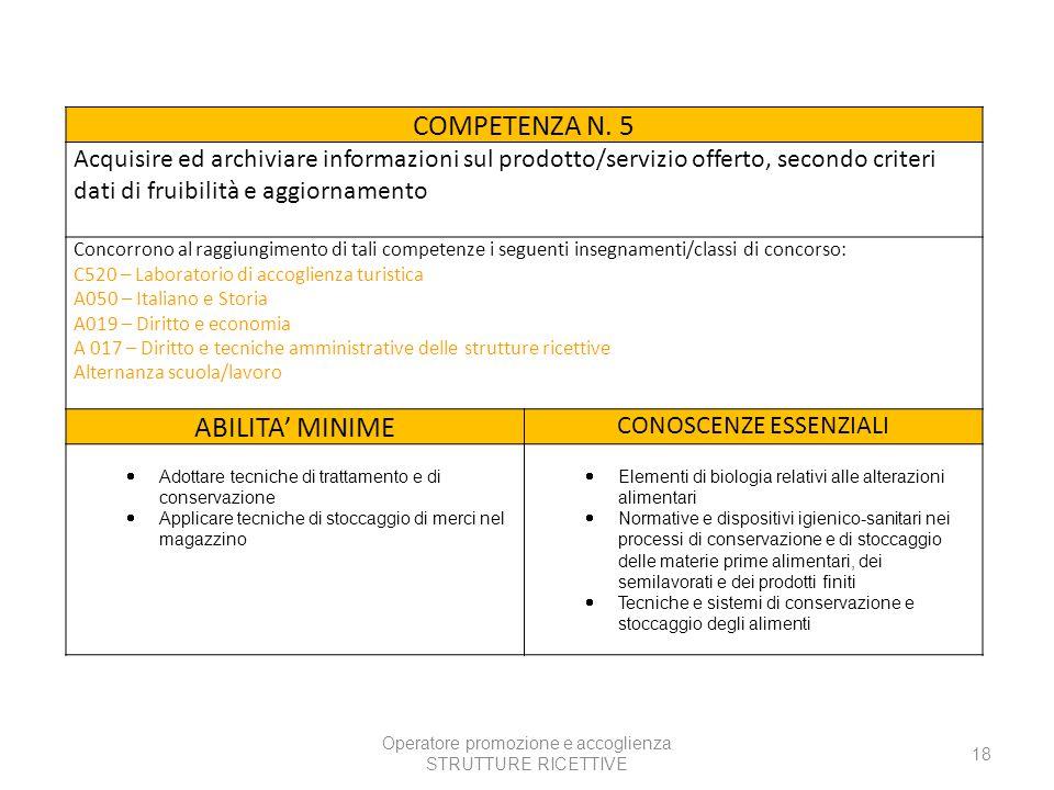 Operatore promozione e accoglienza STRUTTURE RICETTIVE 18 COMPETENZA N.