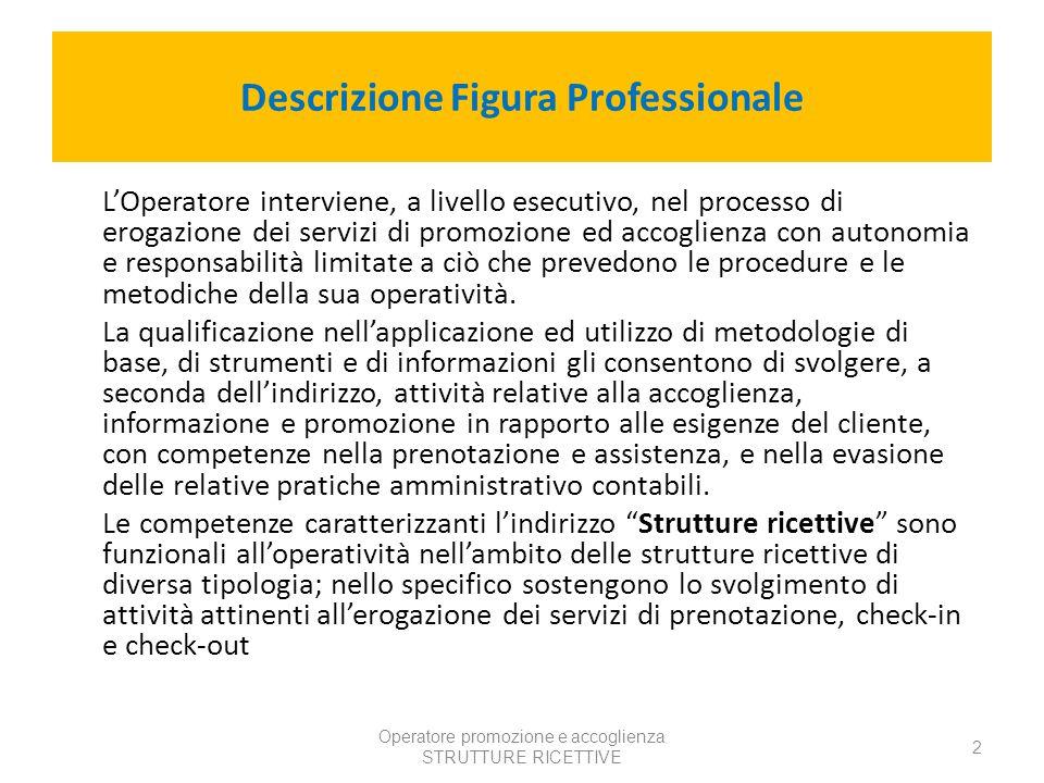 Operatore promozione e accoglienza STRUTTURE RICETTIVE 13 AREA DELLE COMPETENZE TECNICO PROFESSIONALI