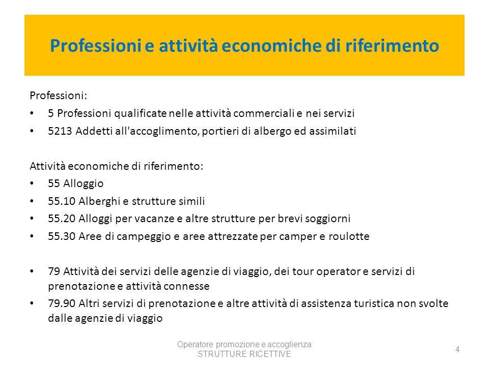 Operatore promozione e accoglienza STRUTTURE RICETTIVE 15 COMPETENZA N.