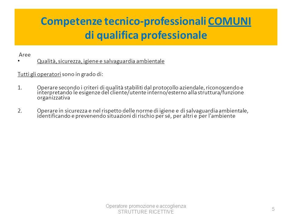 PIANO ORARIO AREA GENERALE DISCIPLINE Classe Concorso ORE SETTIMANALI PER CLASSEMONTE ORE ANNUALE 123123 AREA GENERALE LINGUA E LETTERATURA ITALIANA A050444132 LINGUA INGLESE A34633399 STORIA A05022266 MATEMATICA A047443132 99 DIRITTO ED ECONOMIA A0192266 SCIENZE INTEGRATE (Scienze della terra e Biologia) A0602266 SCIENZE MOTORIE E SPORTIVE A02922266 RC O ATTIVITA ALTERNATIVE 11133 TOTALE AREA GENERALE 20 15660 495