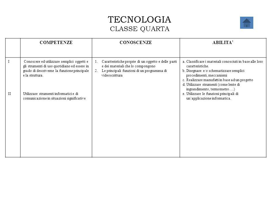 TECNOLOGIA CLASSE QUARTA COMPETENZECONOSCENZE ABILITA ' I II Conoscere ed utilizzare semplici oggetti e gli strumenti di uso quotidiano ed essere in g