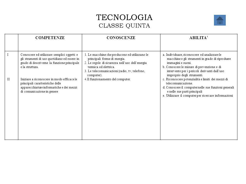 TECNOLOGIA CLASSE QUINTA COMPETENZECONOSCENZE ABILITA ' I II Conoscere ed utilizzare semplici oggetti e gli strumenti di uso quotidiano ed essere in g