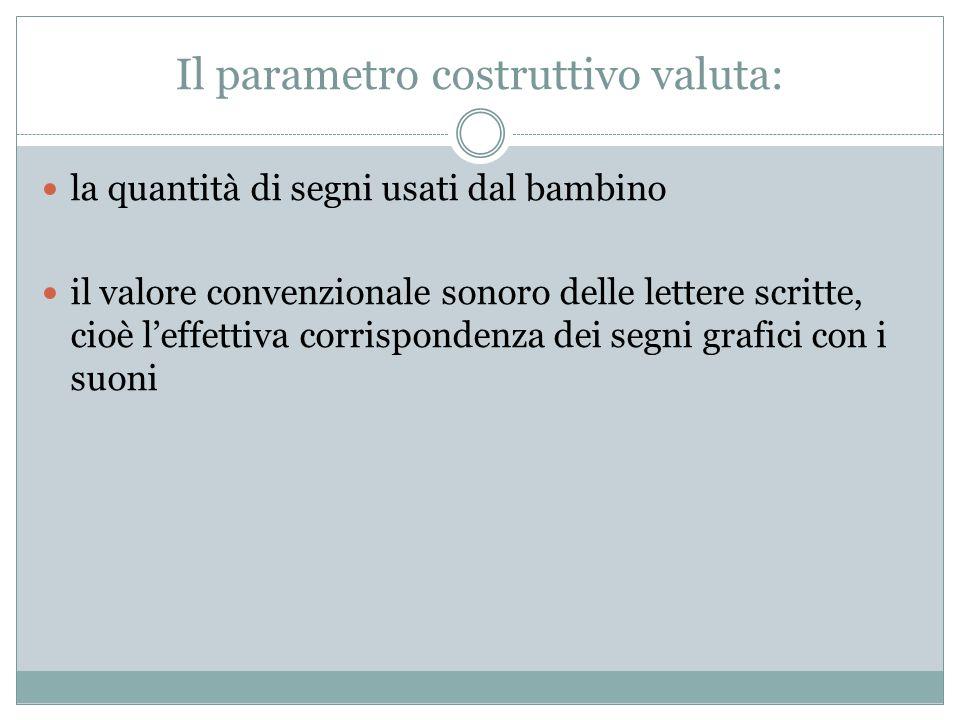 Il parametro costruttivo valuta: la quantità di segni usati dal bambino il valore convenzionale sonoro delle lettere scritte, cioè l'effettiva corrisp