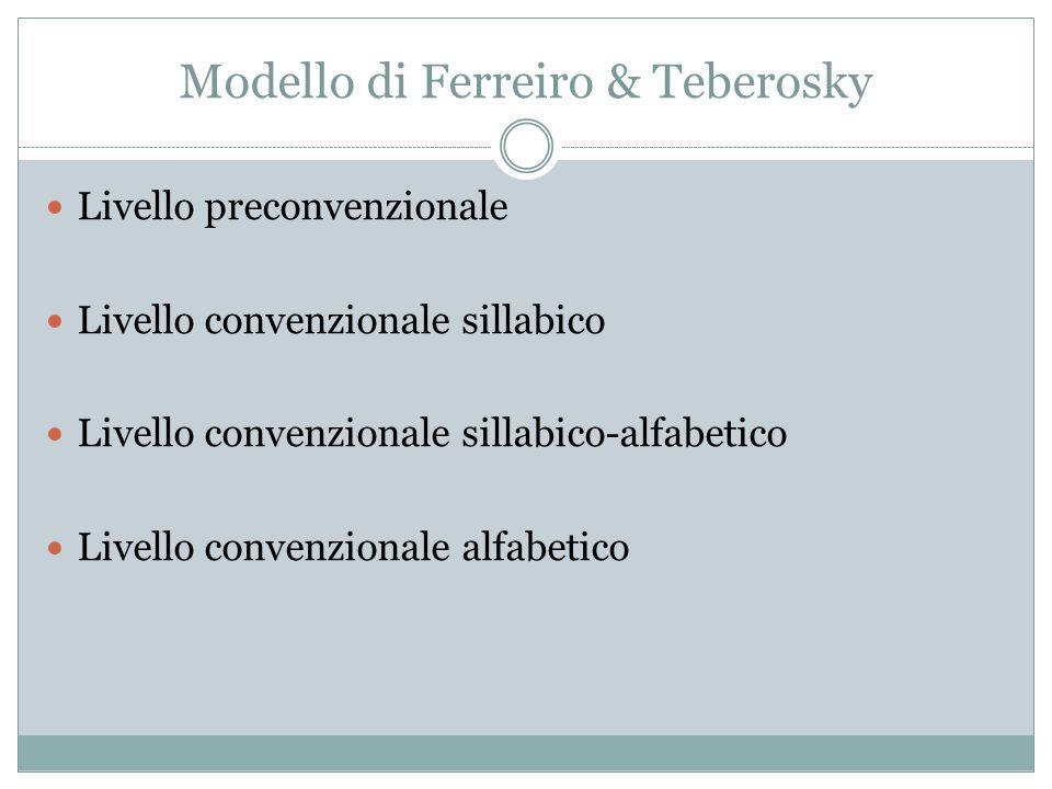 Modello di Ferreiro & Teberosky Livello preconvenzionale Livello convenzionale sillabico Livello convenzionale sillabico-alfabetico Livello convenzion