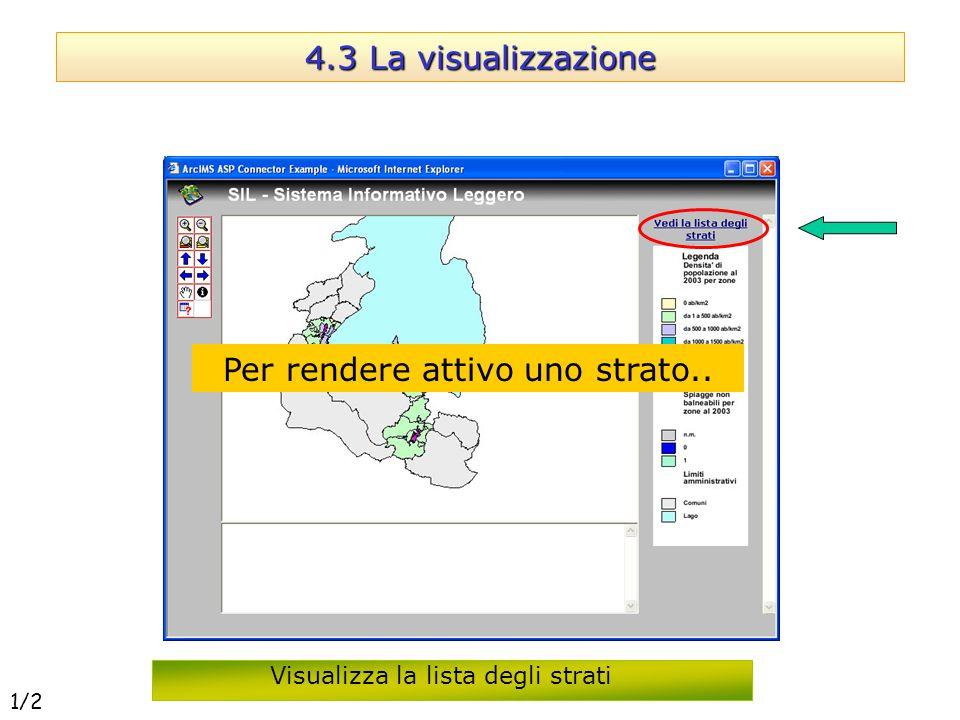 4.3 La visualizzazione Per rendere attivo uno strato.. Visualizza la lista degli strati 1/2