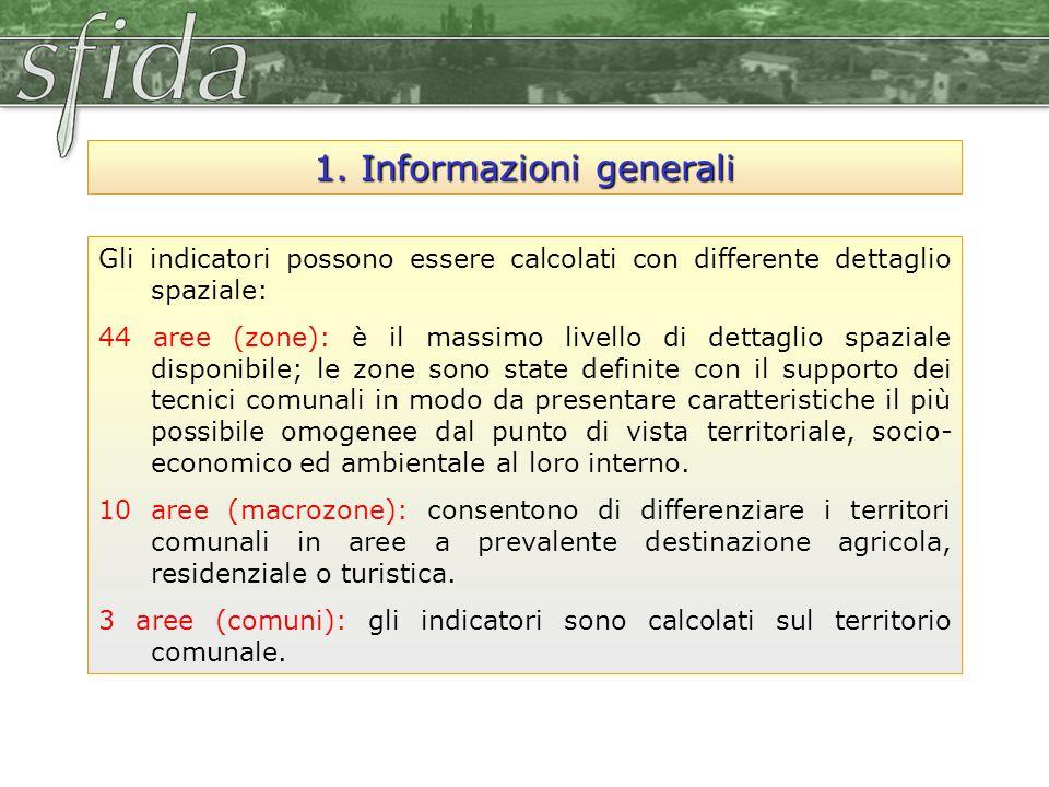 1. Informazioni generali Gli indicatori possono essere calcolati con differente dettaglio spaziale: 44 aree (zone): è il massimo livello di dettaglio