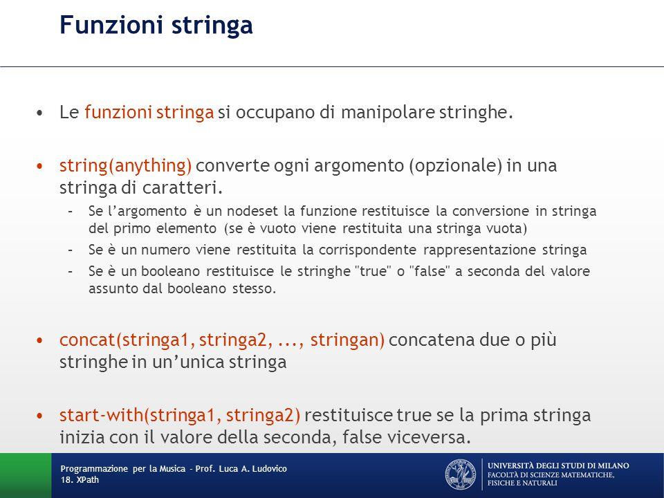 Funzioni stringa Le funzioni stringa si occupano di manipolare stringhe. string(anything) converte ogni argomento (opzionale) in una stringa di caratt