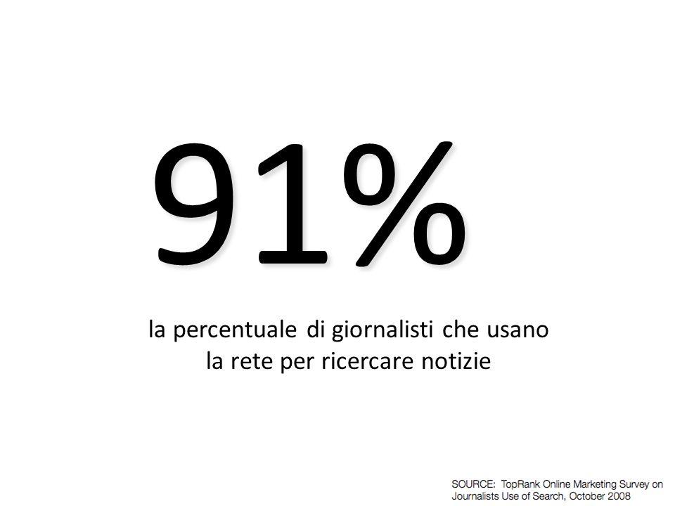 91% la percentuale di giornalisti che usano la rete per ricercare notizie