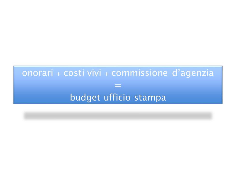 onorari + costi vivi + commissione d'agenzia = budget ufficio stampa