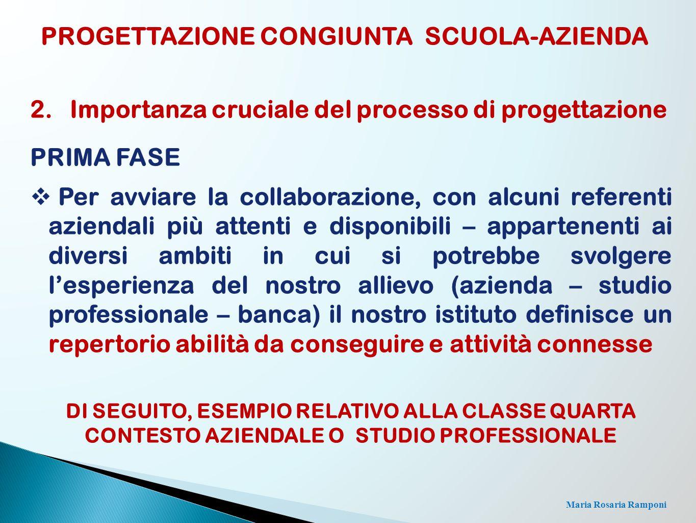 Maria Rosaria Ramponi PROGETTAZIONE CONGIUNTA SCUOLA-AZIENDA 2.Importanza cruciale del processo di progettazione PRIMA FASE  Per avviare la collabora