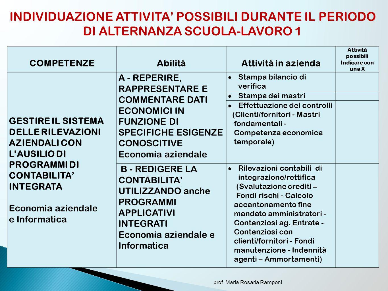 PROGETTAZIONE CONGIUNTA SCUOLA-AZIENDA 6.
