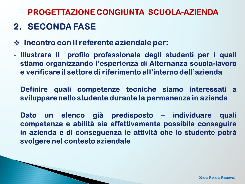 Maria Rosaria Ramponi PROGETTAZIONE CONGIUNTA SCUOLA-AZIENDA 2.SECONDA FASE  Incontro con il referente aziendale per: - Illustrare il profilo profess