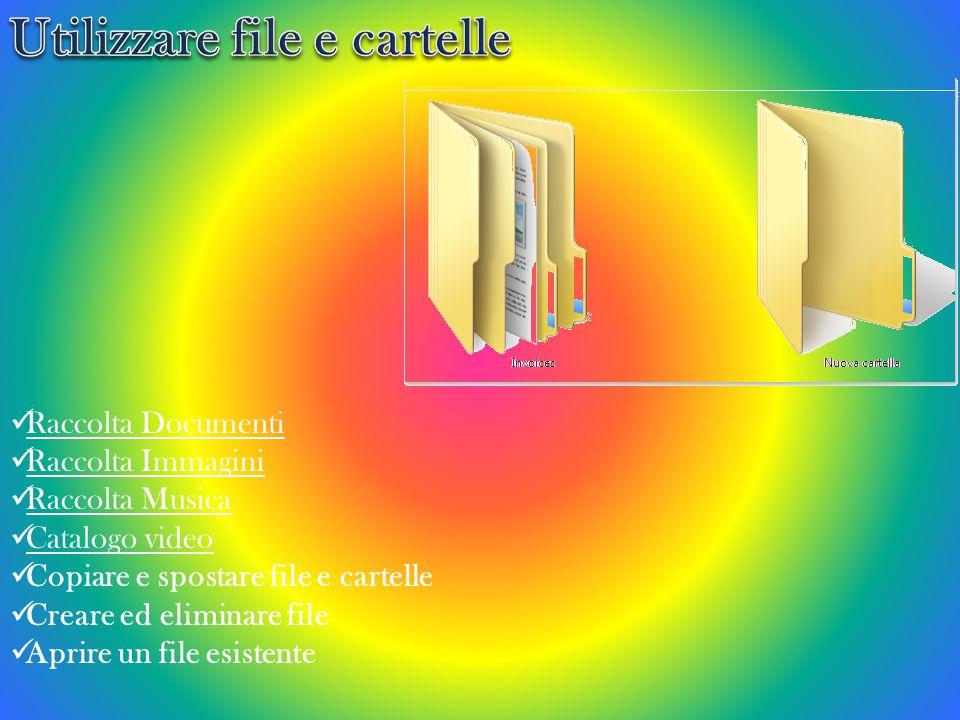 Raccolta Documenti Raccolta Immagini Raccolta Musica Catalogo video Copiare e spostare file e cartelle Creare ed eliminare file Aprire un file esistente