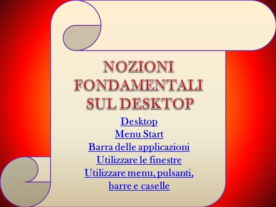Desktop Menu Start Barra delle applicazioni Utilizzare le finestre Utilizzare menu, pulsanti, barre e caselle