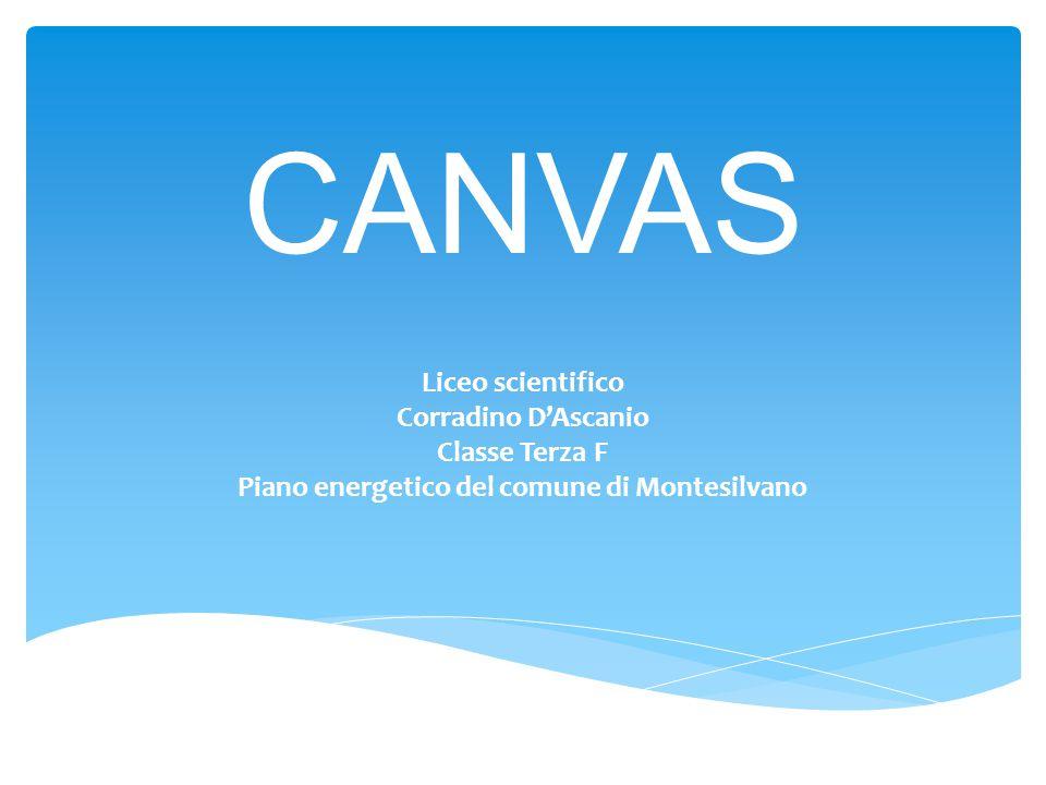 CANVAS Liceo scientifico Corradino D'Ascanio Classe Terza F Piano energetico del comune di Montesilvano