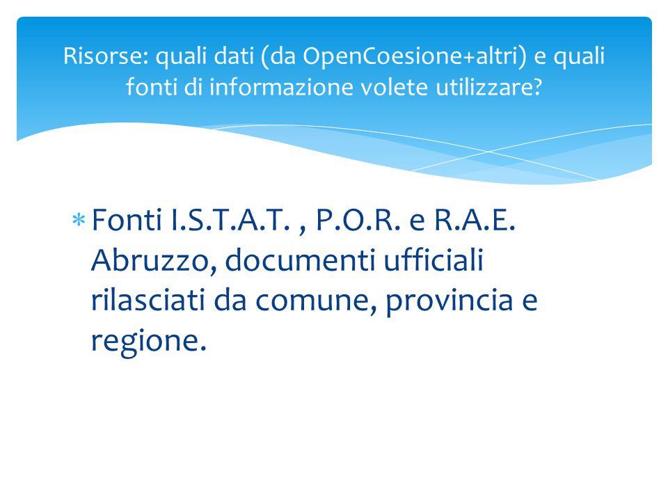  Fonti I.S.T.A.T., P.O.R. e R.A.E. Abruzzo, documenti ufficiali rilasciati da comune, provincia e regione. Risorse: quali dati (da OpenCoesione+altri