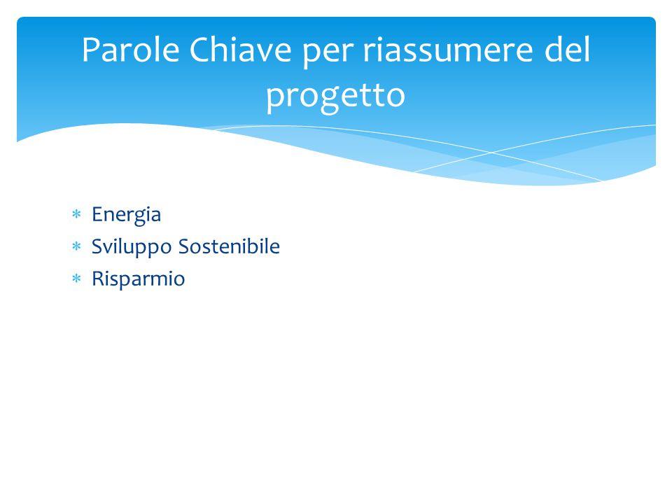  Energia  Sviluppo Sostenibile  Risparmio Parole Chiave per riassumere del progetto