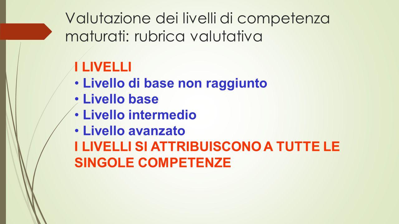 Valutazione dei livelli di competenza maturati: rubrica valutativa I LIVELLI Livello di base non raggiunto Livello base Livello intermedio Livello ava