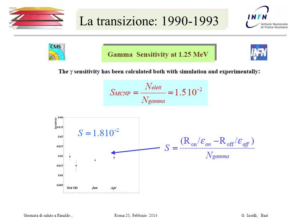 La transizione: 1990-1993 Giornata di saluto a Rinaldo, Roma 20, Febbraio 2014 G. Iaselli, Bari