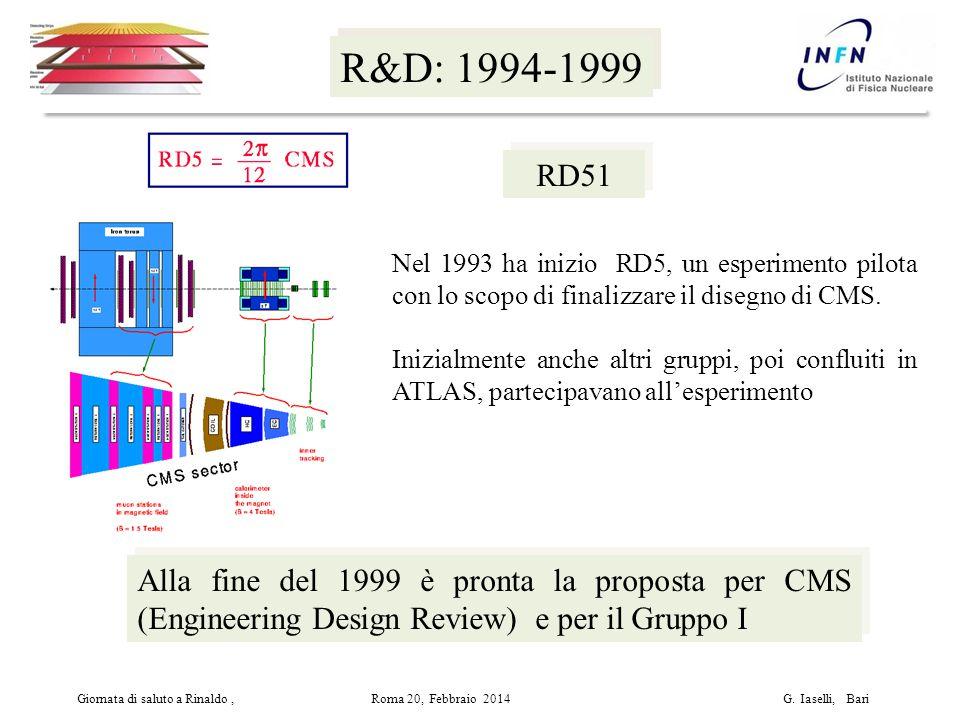 R&D: 1994-1999 Giornata di saluto a Rinaldo, Roma 20, Febbraio 2014 G.