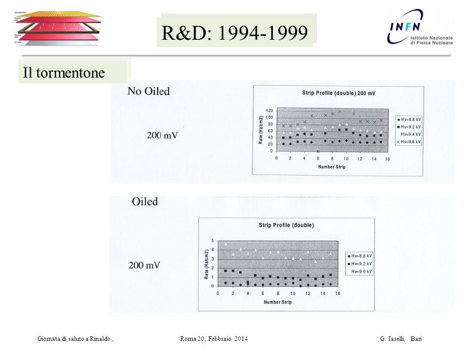 R&D: 1994-1999 Giornata di saluto a Rinaldo, Roma 20, Febbraio 2014 G. Iaselli, Bari Il tormentone