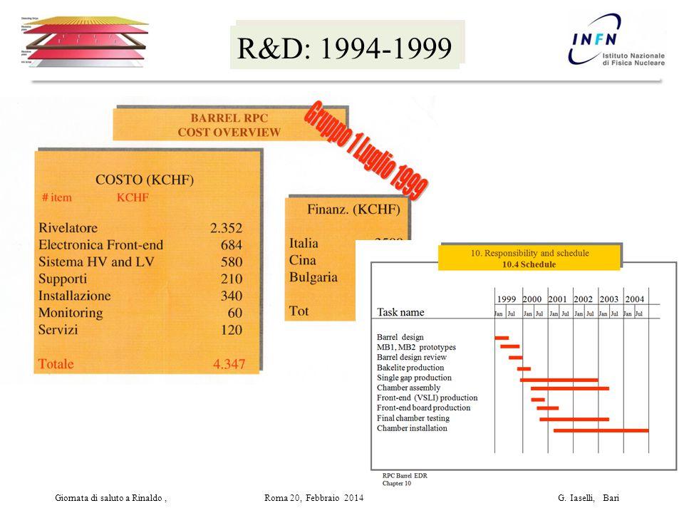 R&D: 1994-1999 Giornata di saluto a Rinaldo, Roma 20, Febbraio 2014 G. Iaselli, Bari
