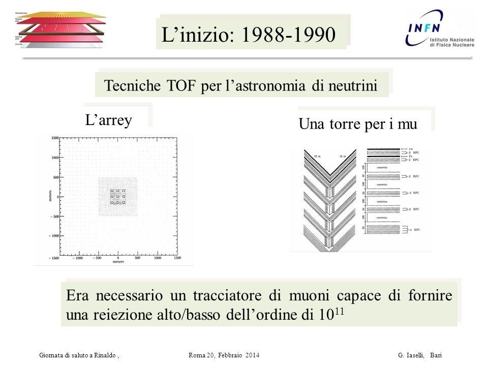 Barrel Endcap Upscope: 2010-2014 Giornata di saluto a Rinaldo, Roma 20, Febbraio 2014 G.