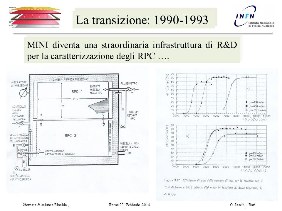 La transizione: 1990-1993 Giornata di saluto a Rinaldo, Roma 20, Febbraio 2014 G.